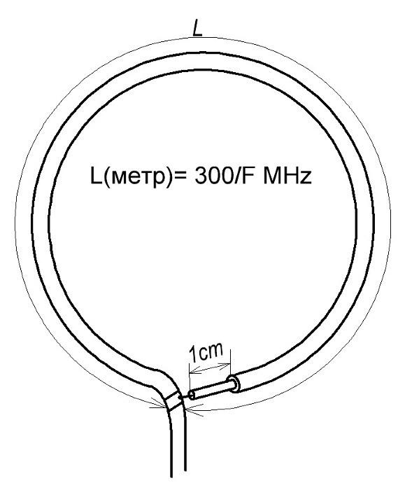 Дециметровая антенна для цифрового телевидения dvb-t2: установка, настройка