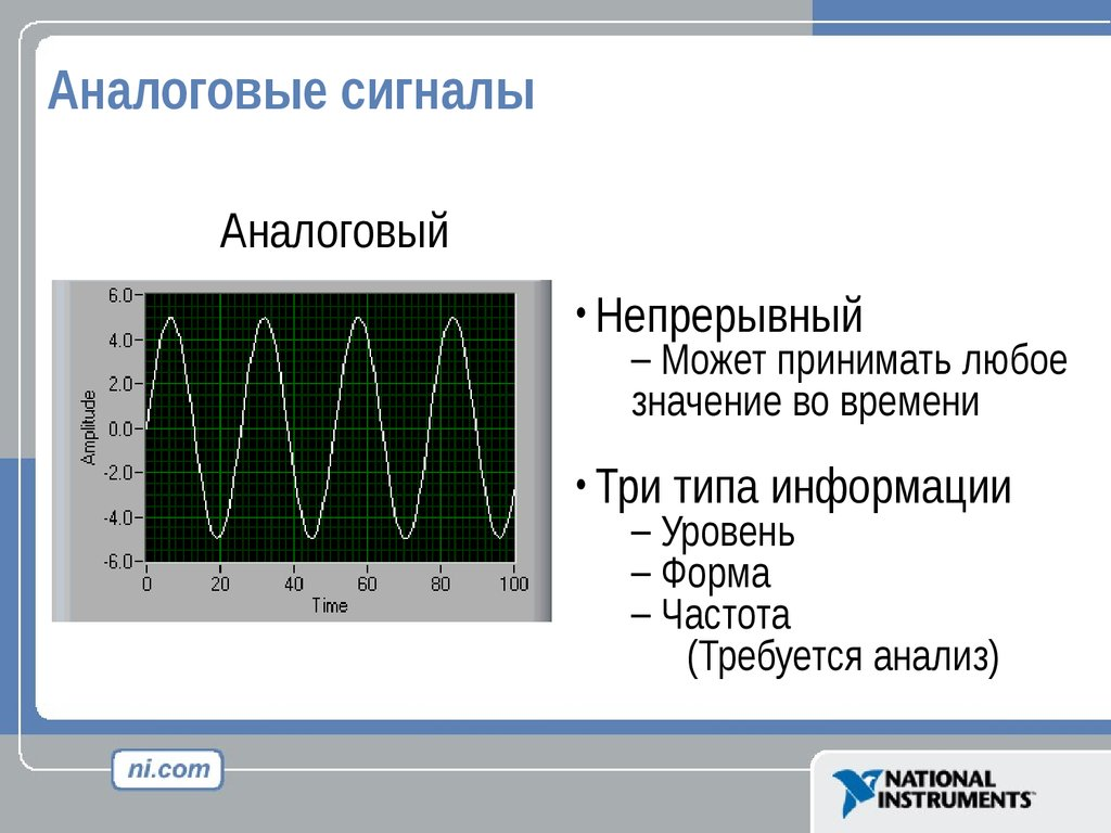 Аналоговый сигнал – определение и особенности