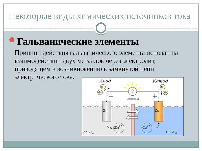 Основные химические источники электроэнергии