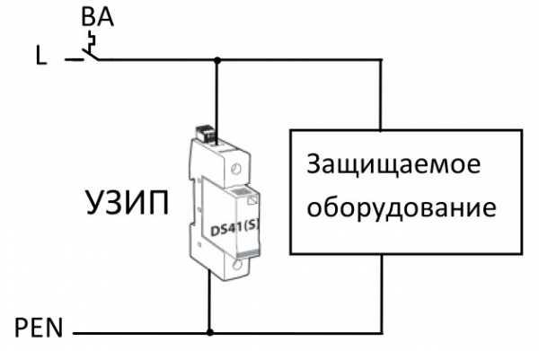 Защиты от скачков напряжения 220 вольт в квартире и доме