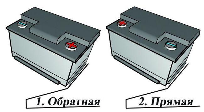Прямая или обратная полярность автомобильного аккумулятора