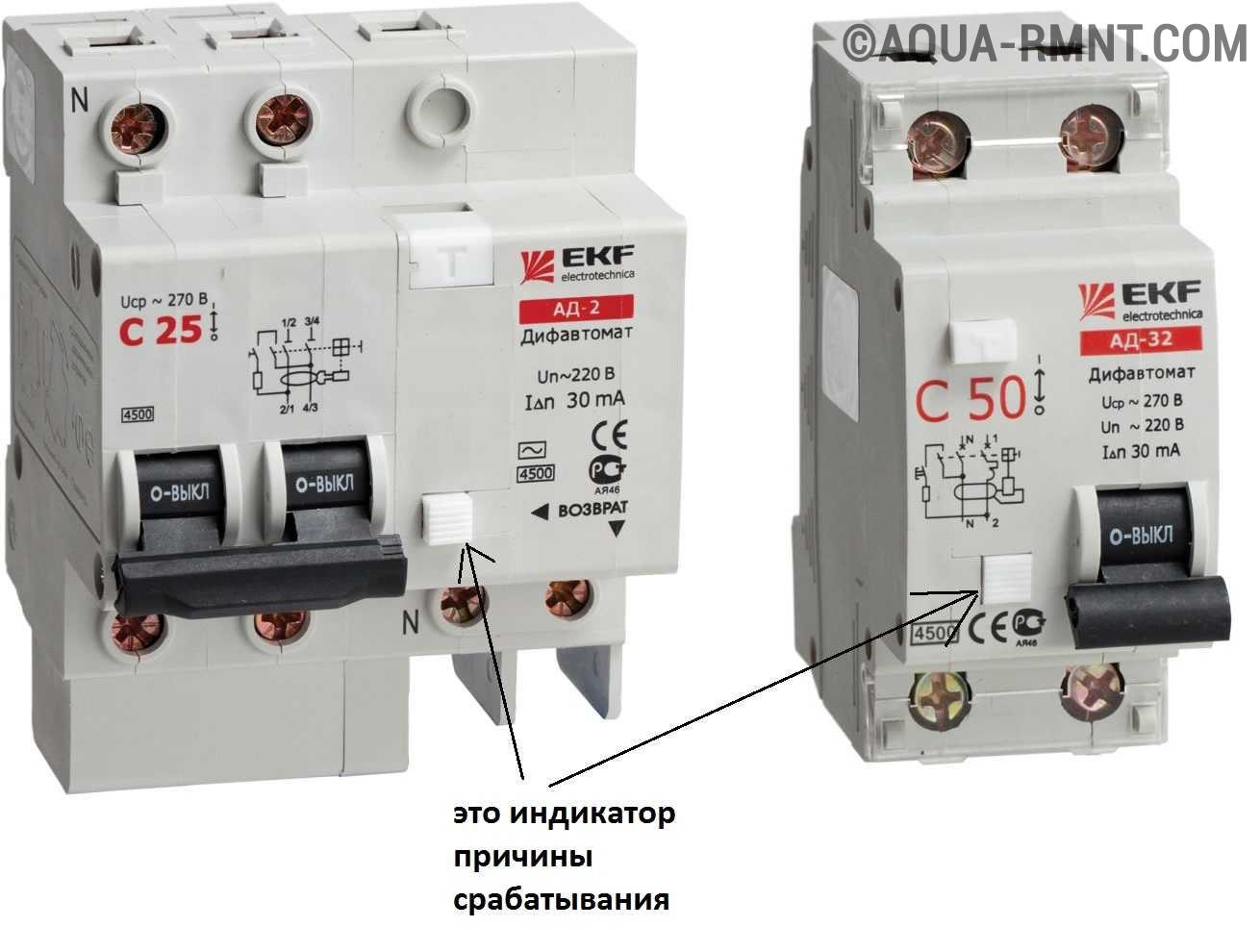 Что такое дифференциальный автомат