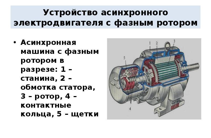 Асинхронный генератор: устройство и принцип работы