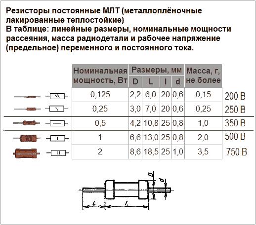 Что такое резистор, виды и роль в электроцепи, проверка мультиметром