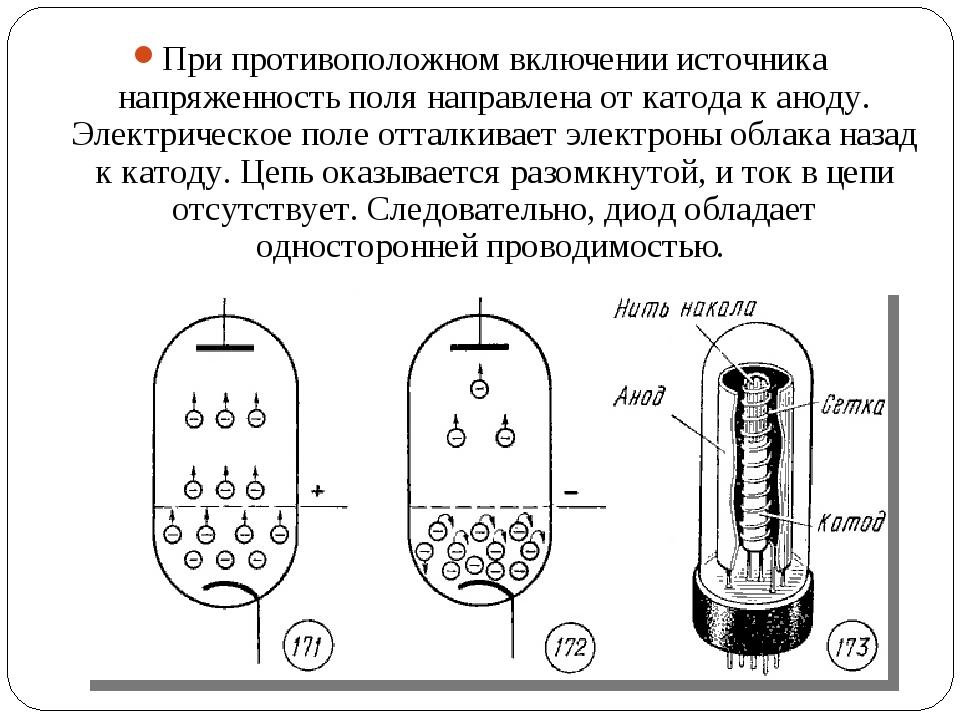 Что такое анод и катод — простое объяснение