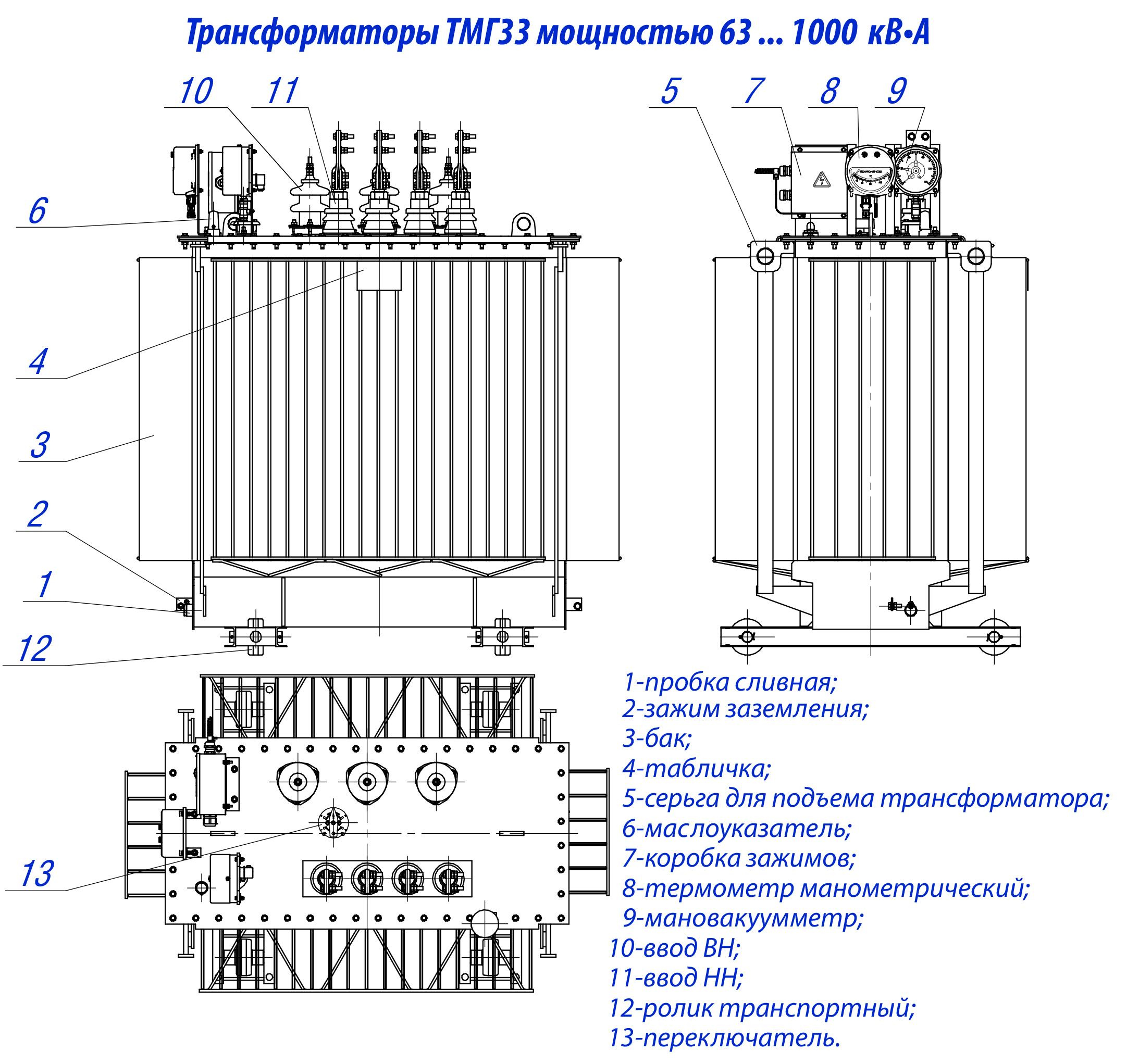 Силовые трансформаторы с расщепленной обмоткой низкого напряжения трдн