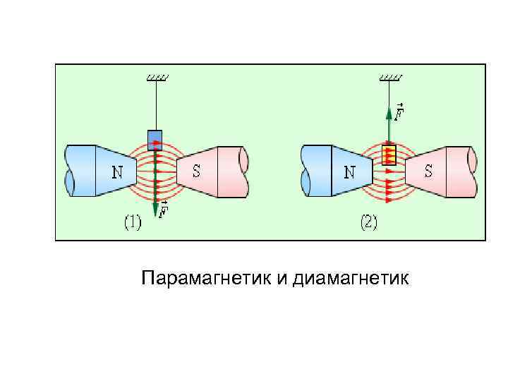 Магнитная левитация