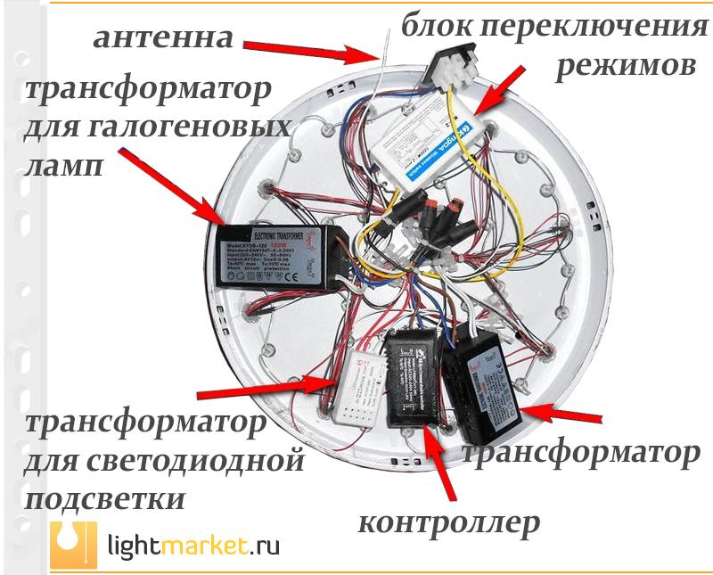 Ищем проблему и производим ремонт люстры с дистанционным управлением дома