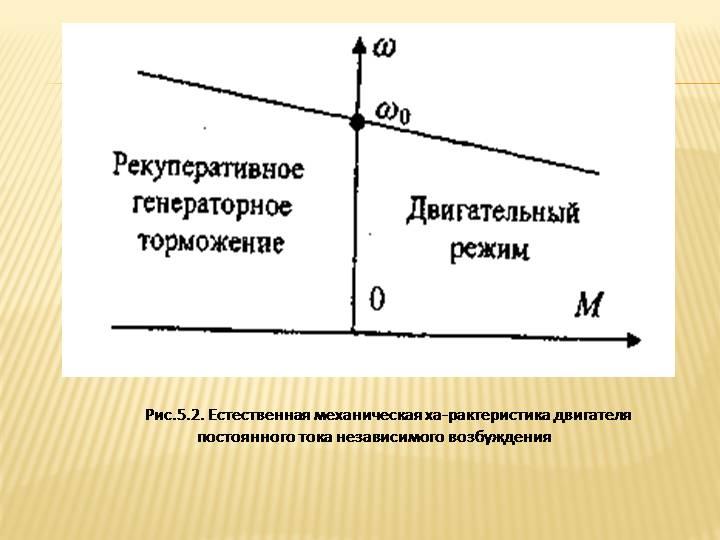 Рекуперация электрической энергии