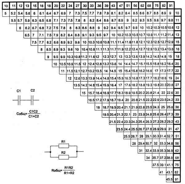 Гост 28884-90 (мэк 63-63) ряды предпочтительных значений для резисторов и конденсаторов