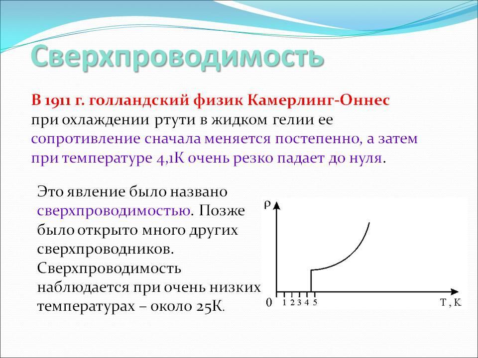 Что такое проводники, полупроводники и диэлектрики