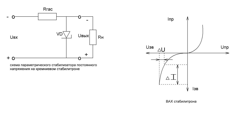Параметрические стабилизаторы напряжения и тока. устройство и принцип работы