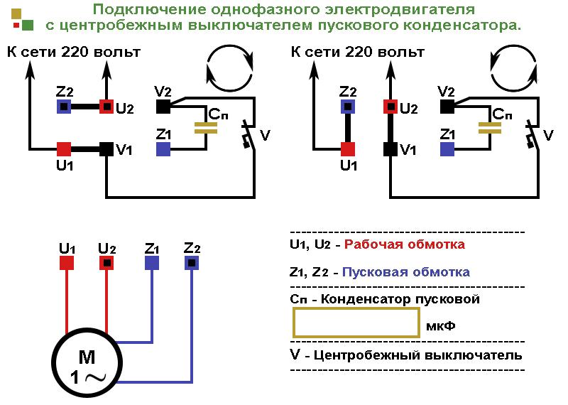 Как подобрать пусковые конденсаторы для электродвигателей
