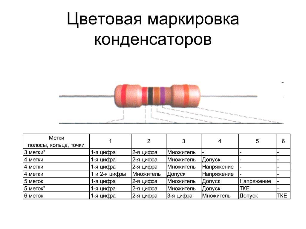 Как вы распознаете смд конденсаторы без маркировки?