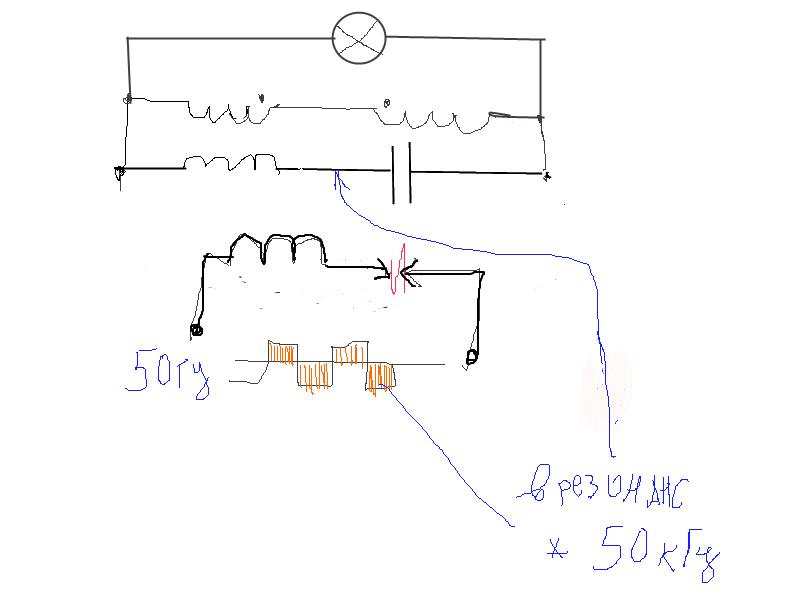 Общие принципы действия бестопливного генератора из трансформатора