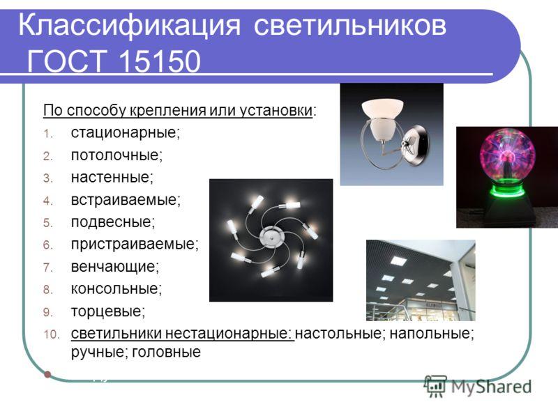 Изысканные гипсокартонные потолки с помощью точечных светильников
