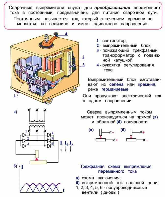 Трансформатор или инвертор