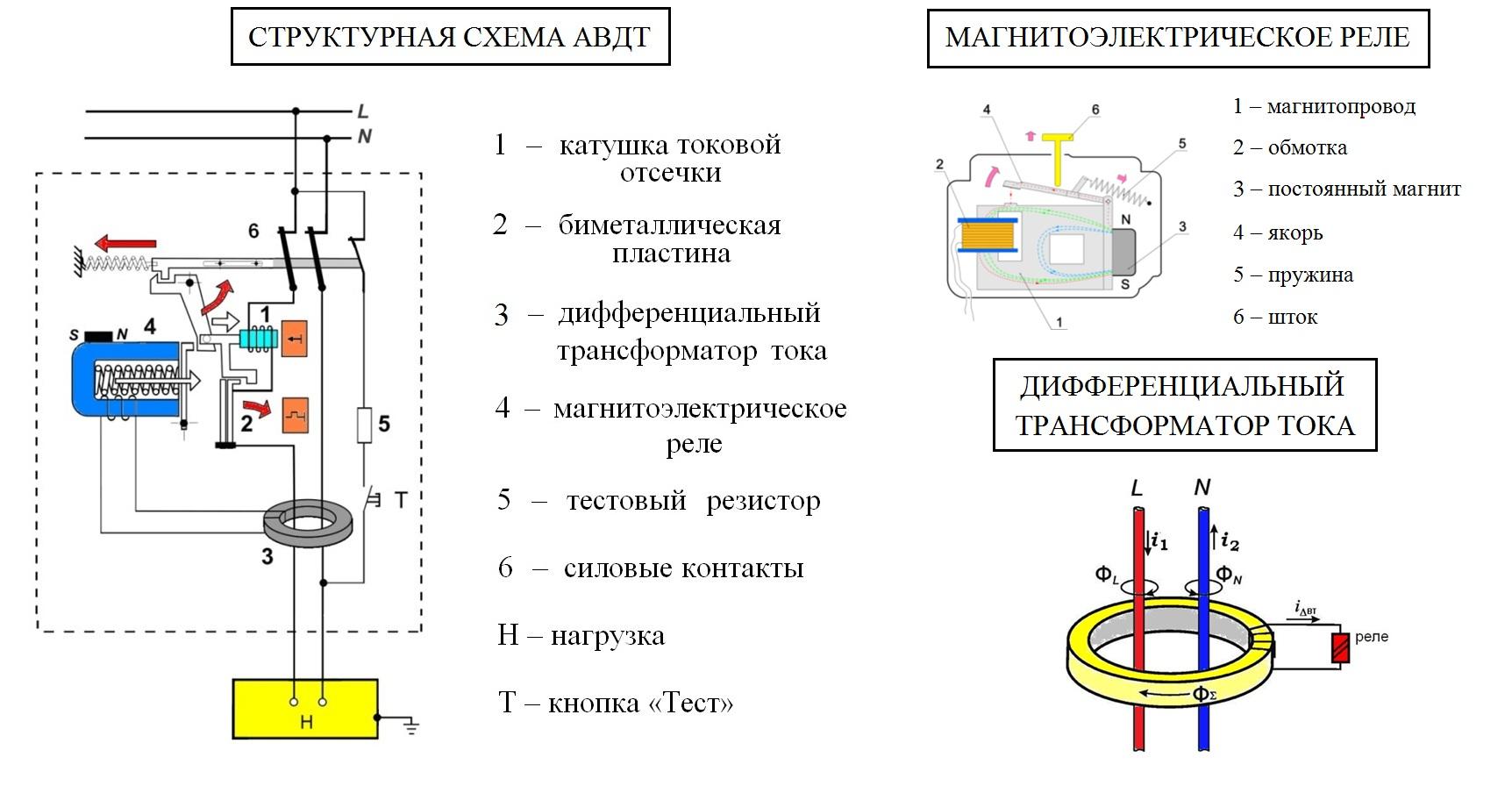 Подключение дифференциального автомата