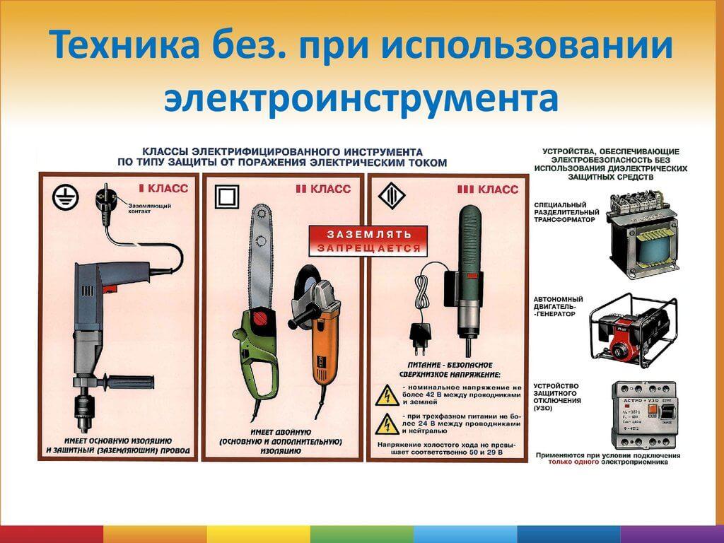 Обзор категорий помещений по электробезопасности