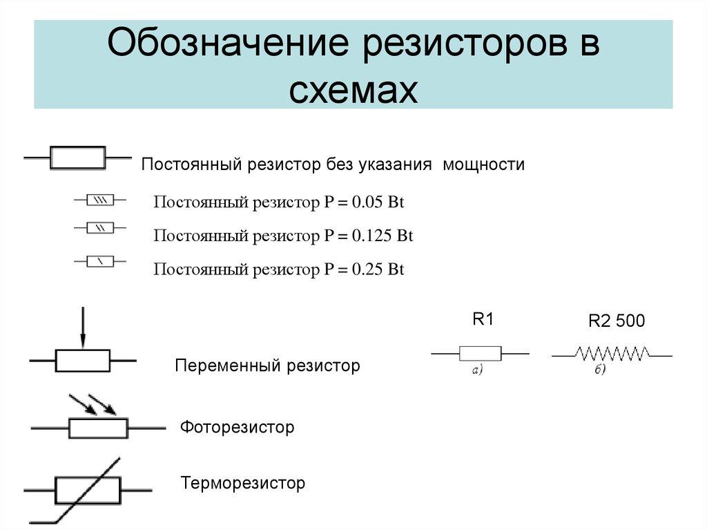 Из чего состоит резистор и принцип его работы в электрической цепи