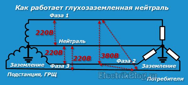 Пуэ-7 п.1.7.1-1.7.9 заземление и защитные меры электробезопасности область применения. термины и определения