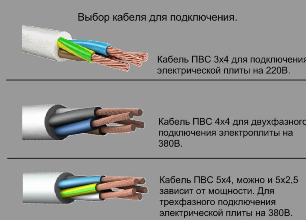 Выбор провода для подключения электрической плиты (сечение)