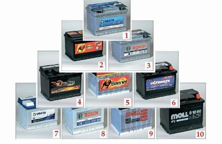 Автомобильные аккумуляторы: какой выбрать?