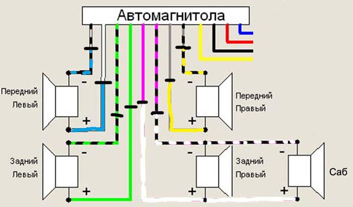 Как подключить активную антенну к магнитоле