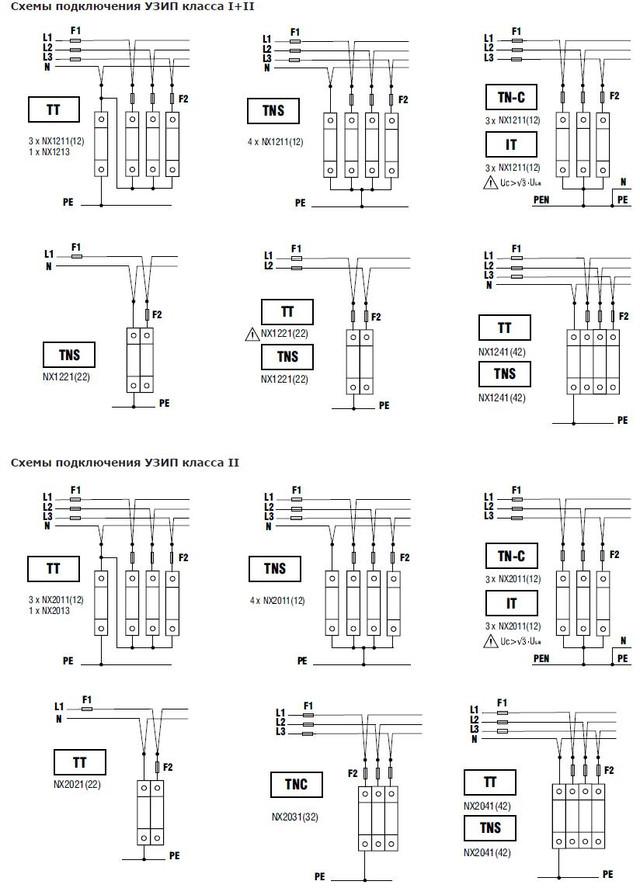Неотключаемые линии в электрощите
