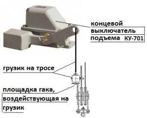 Обозначение розеток и выключателей на чертежах