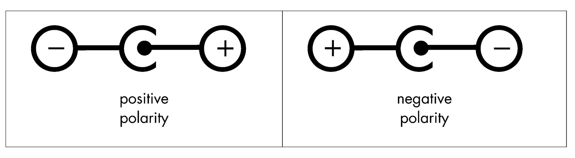 Определяем полярность диода: катод и анод – это минус или плюс