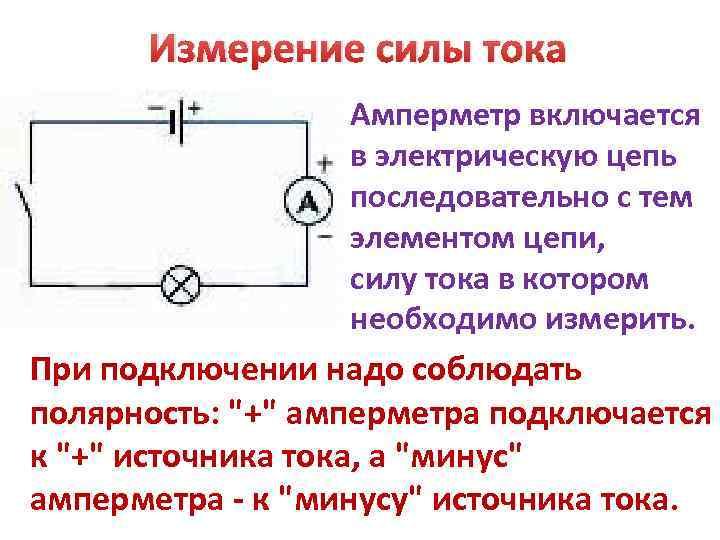 Как найти силу тока в цепи