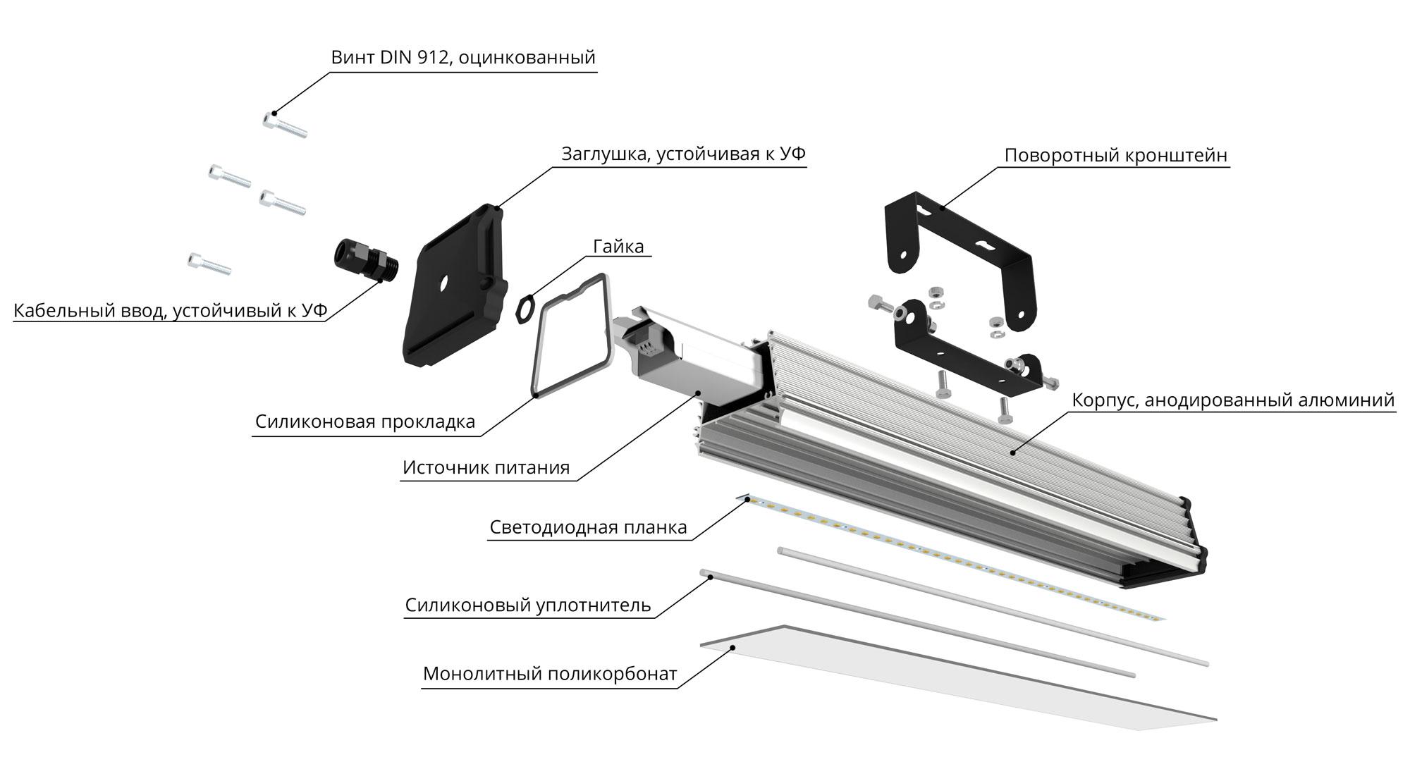 Типы ламп накаливания