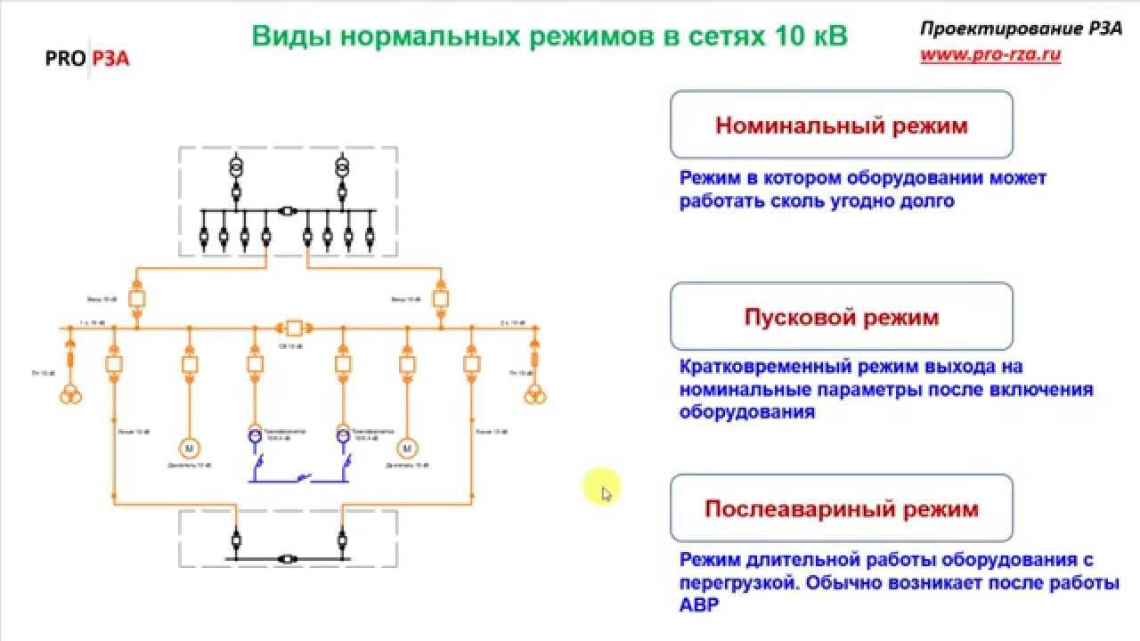 Дифференциальная защита шин (дзш)