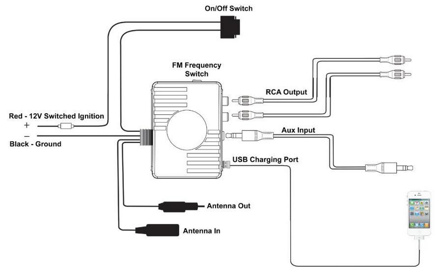 Активная антенна для автомобиля