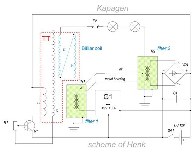 Свободная энергия и без-топливные генераторы