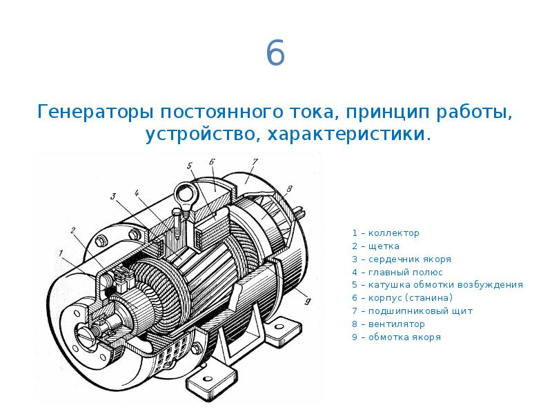 Принцип действия синхронного трёхфазного генератора