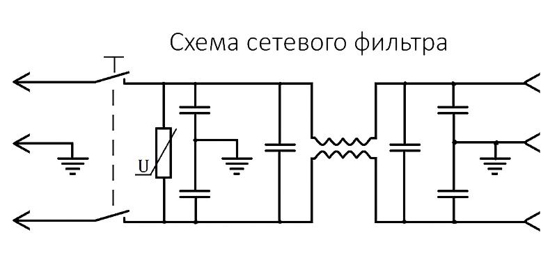 Сетевой фильтр – что это такое?