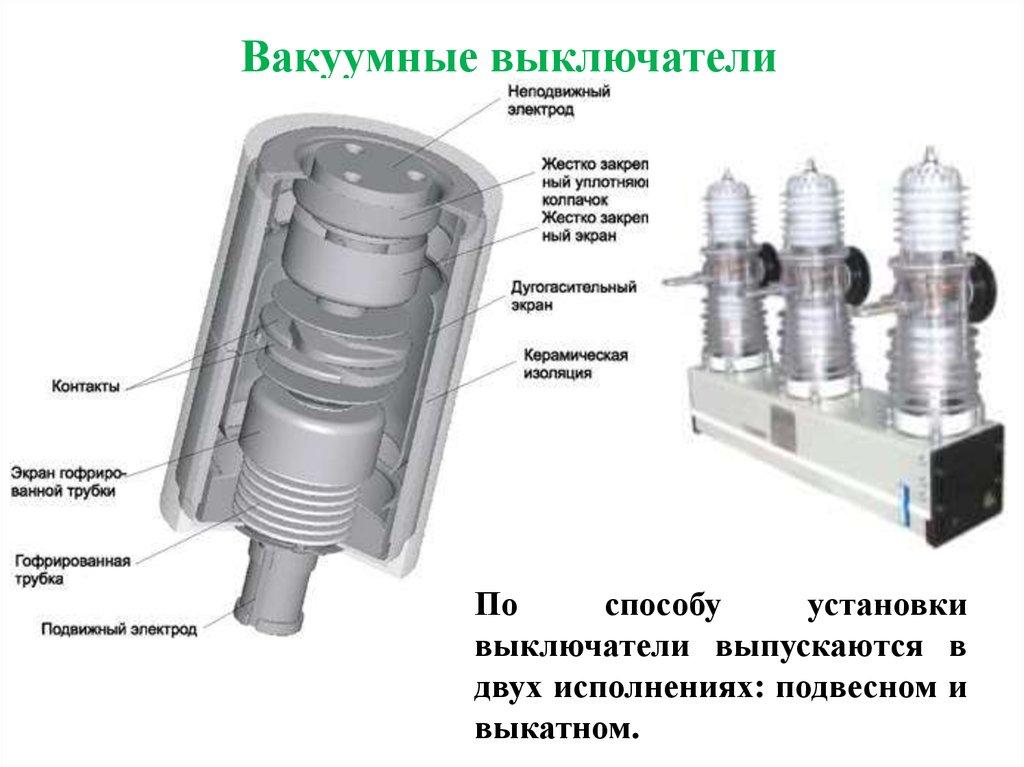 Типы высоковольтных выключателей