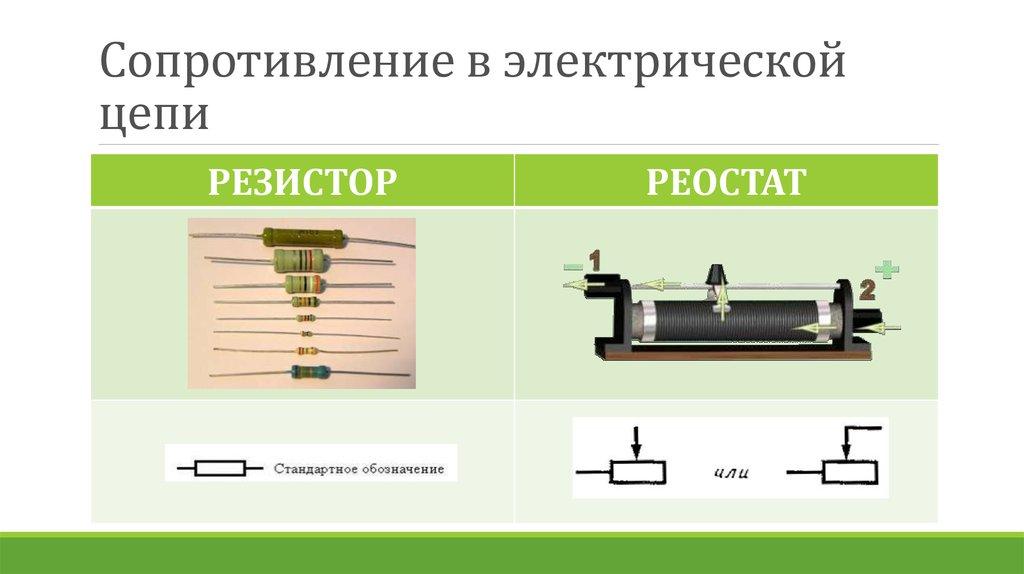 Отличия пусковых конденсаторов на 220в от рабочих
