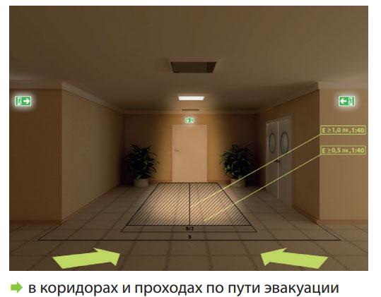 Аварийное освещение для безопасности людей
