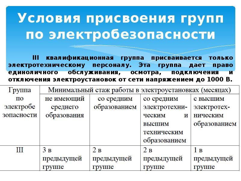 Билеты на v группу по электробезопасности с ответами