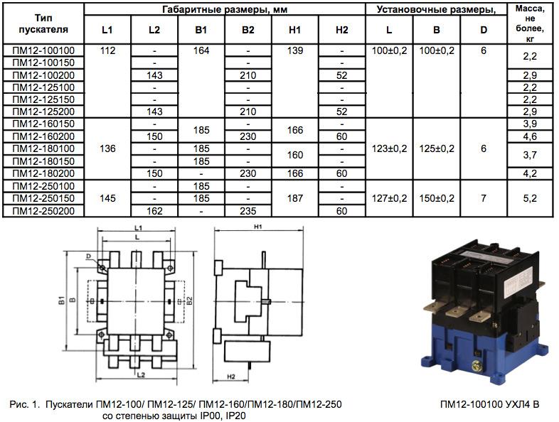 Магнитные пускатели. технические характеристики.