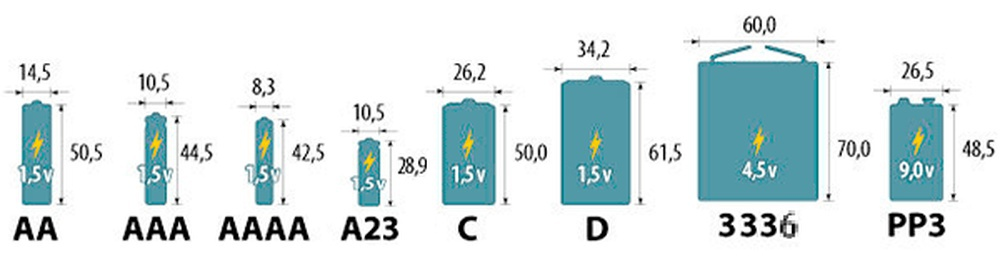 Лучшая замена батарейкам — аккумуляторы: характеристики и рейтинг лучших перезаряжаемых элементов питания