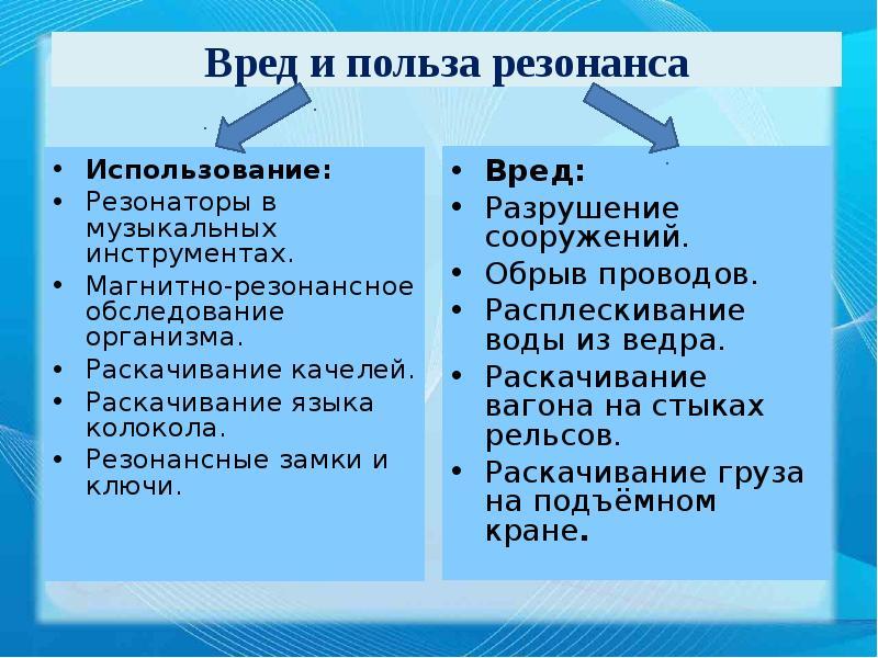 Примеры полезного и вредного резонанса