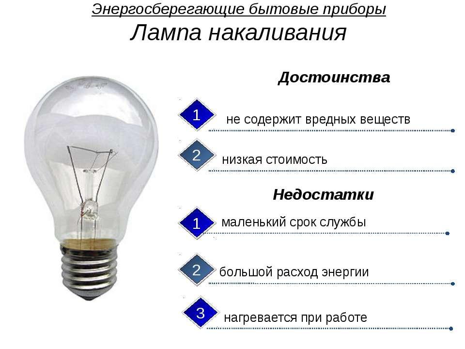 Энергосберегающие лампы: характеристики, виды, плюсы и минусы