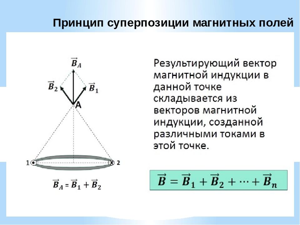 § 37. индукция магнитного поля