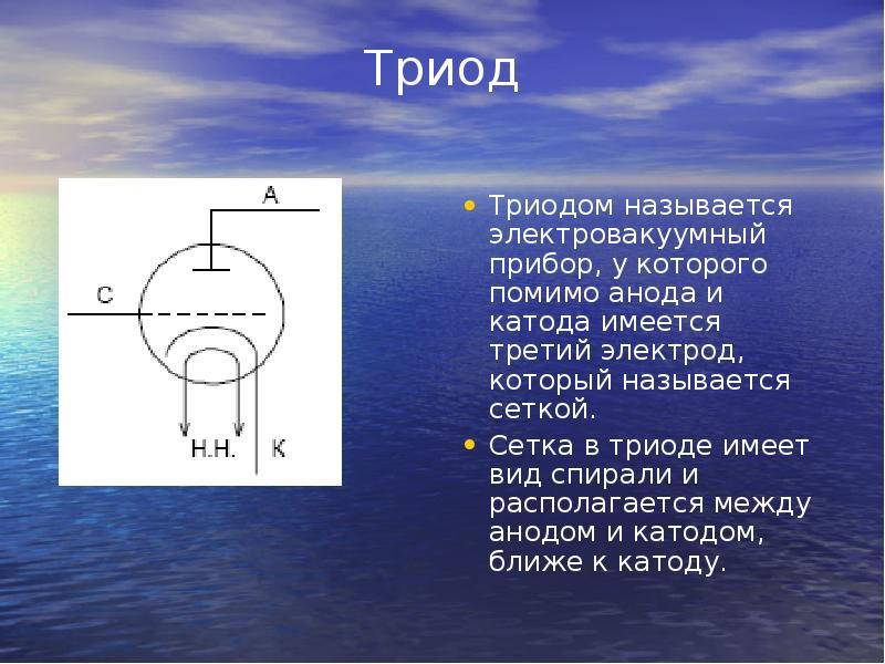 Принцип работы и применение управляемого тиристора