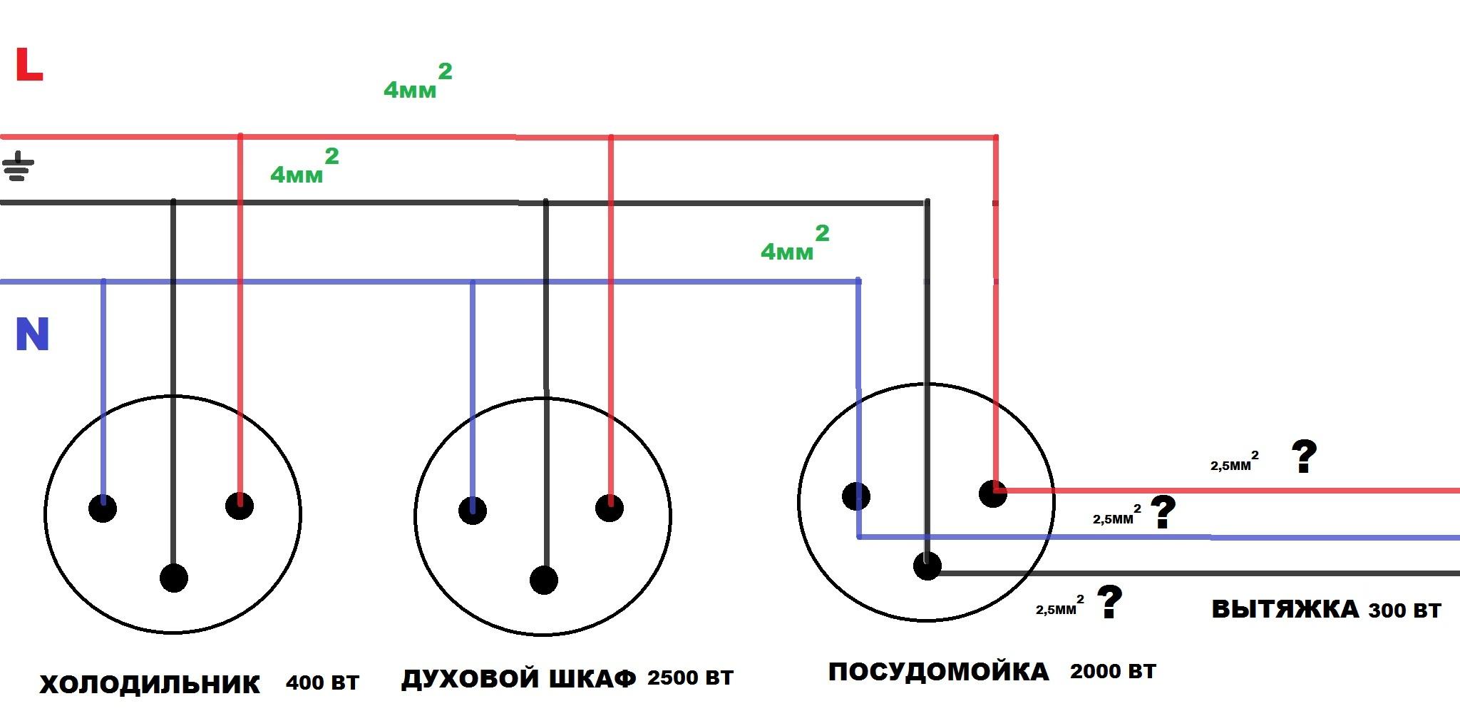 Розетка для электроплиты – подключения силового кабеля, советы по установке и переносу розетки (инструкция с фото и видео для новичков!)