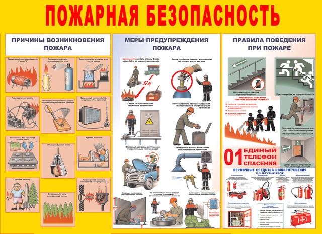 Требования пожарной безопасности к электропроводкам в свете нового федерального закона № 123-фз. часть ii